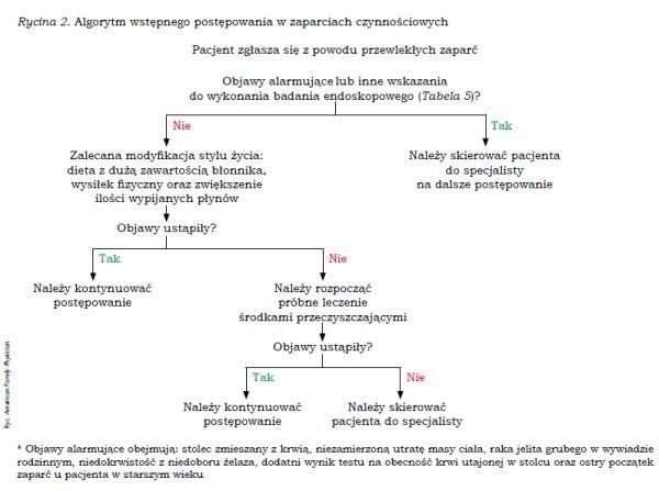 Wskaźnik sprzężenia zwrotnego dla opcji binarnych