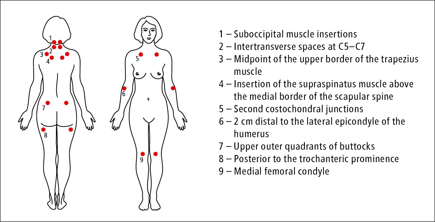 tratamentul pleoapei cu condilom tratarea rapidă a viermilor