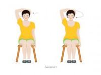 Bóle kręgosłupa acukrzyca – ćwiczenia odcinka szyjnego kręgosłupa