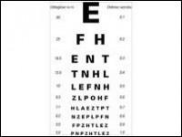 Badanie ostrości wzroku do dali