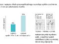 Elektrokardiograficzna próba wysiłkowa (cz. 12)