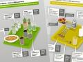 Zalecenia żywieniowe dla wegan iwegetarian