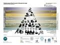 Śródziemnomorska piramida żywieniowa